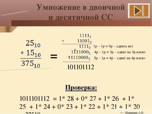 Деление в двоичной и десятичной СС 2|11001,2 = 2510 110012 = 1* 24 + 1* 23 + 0* 22 + 0* 21 + 1* 20 = 2510 2|1100,12 = 12,510 1100, 12 = 1* 23 + 1* 22 + 0* 21 + 0* 20, + 1* 2-1 = 12,510 2|110,012 = 6,2510 110,012 = 1* 22 + 1* 21 + 0* 20 , + 0* 2-1 + …