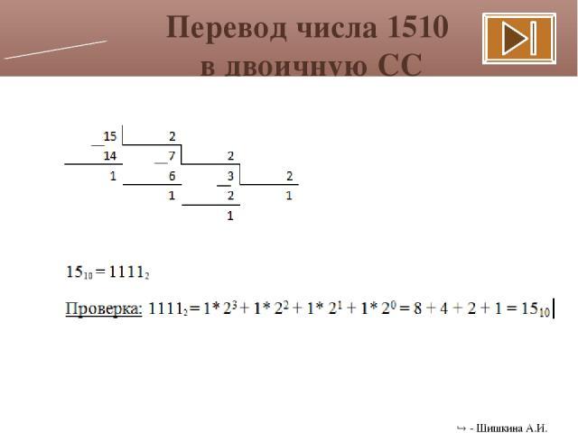 Перевод числа 2510 в двоичную СС - Шишкина А.И.
