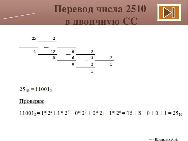 Таблица сложения в двоичной системе - Шишкина А.И. 0 + 0 = 0 0 + 1 = 1 1 + 0 = 1 1 + 1 = 10