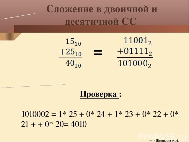 Сложение в двоичной и десятичной СС Проверка : 1010002 = 1* 25 + 0* 24 + 1* 23 + 0* 22 + 0* 21 + + 0* 20= 4010 = - Шишкина А.И.