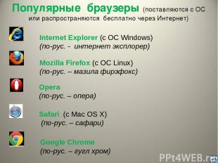 Популярные браузеры (поставляются с ОС или распространяются бесплатно через Инте