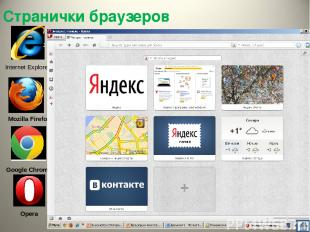 Internet Explorer 8 Странички браузеров Mozilla Firefox Google Chrome Opera