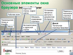 Основные элементы окна браузера Internet Explorer Перемещение Назад и Вперед Адр