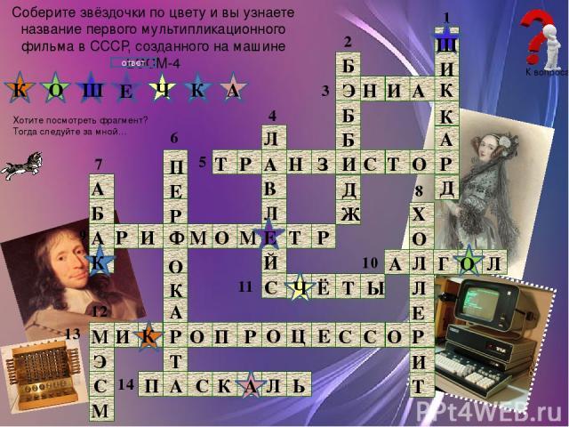 Список источников иллюстраций: 1 слайд: http://gif-arts.ru/3003-foto-kompyutera.html - компьютер 2,4 слайды: http://fonday.ru/info/ - фон http://www.finestspb.ru/voprosotvet/ - знак вопроса с человеком http://www.penoblok.com/krossfill.html - ячейка…