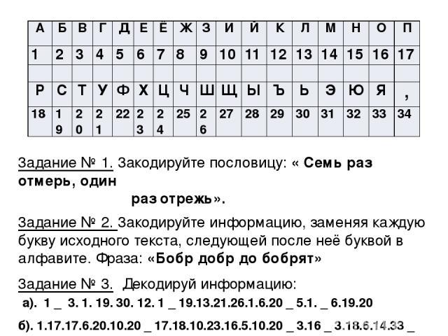 3адание № 1. 3акодируйте пословицу: « Семь раз отмерь, один раз отрежь». 3адание № 2. 3акодируйте информацию, заменяя каждую букву исходного текста, следующей после неё буквой в алфавите. Фраза: «Бобр добр до бобрят» 3адание № 3. Декодируй информаци…