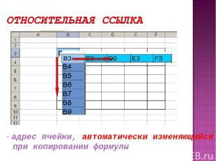 - адрес ячейки, автоматически изменяющийся при копировании формулы