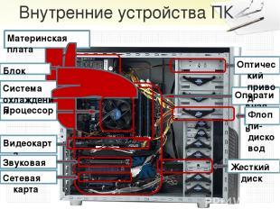 Видеоадаптер - видеокарта Видеокарта(такжевидеоадаптер,графический адаптер, г