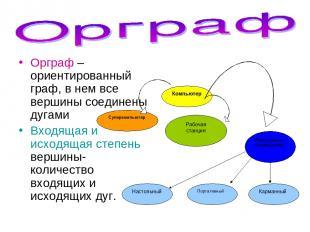 Орграф – ориентированный граф, в нем все вершины соединены дугами Входящая и исх