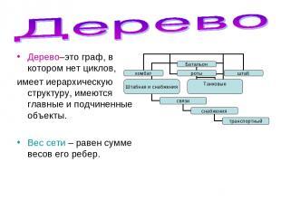 Дерево–это граф, в котором нет циклов, имеет иерархическую структуру, имеются гл