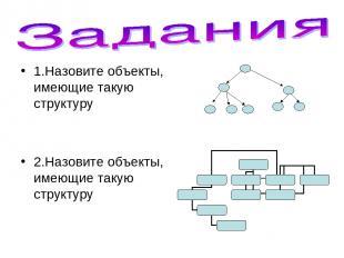 1.Назовите объекты, имеющие такую структуру 2.Назовите объекты, имеющие такую ст