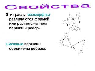 Эти графы изоморфны- различаются формой или расположением вершин и ребер. Смежны