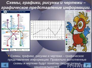 Схемы, графики, рисунки и чертежи – графическое представление информации. Правил
