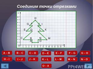 Соединим точки отрезками А – В А – В В – С В – С С – D C – D D – E D – E Е – F Е