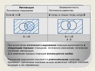 При вычислении логического выражения операции выполняются в следующем порядке: о