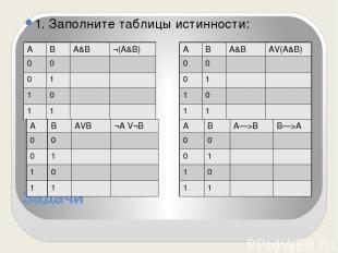 Задачи 1. Заполните таблицы истинности: А В А&В ¬(А&В) 0 0 0 1 1 0 1 1 А В АVВ ¬