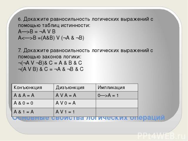 Основные свойства логических операций 6. Докажите равносильность логических выражений с помощью таблиц истинности: A—>B = ¬А V В AB =(A&B) V (¬А & ¬В) 7. Докажите равносильность логических выражений с помощью законов логики: ¬(¬А V ¬В)& С = А & В & …