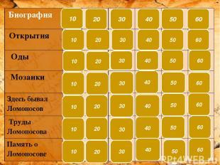 ответ Биография 20 Как называлось судно, на котором отец Ломоносова выходил в мо