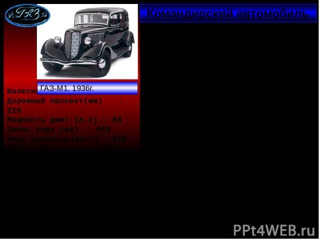 Командирский автомобиль С первых дней войны стало очевидным – количество и качество командирских автомобилей катастрофически не соответствовало потребностям Красной Армии. Колесная формула : 4х2 Дорожный просвет(мм) : 210 Мощность двиг.(л.с) : 54 За…