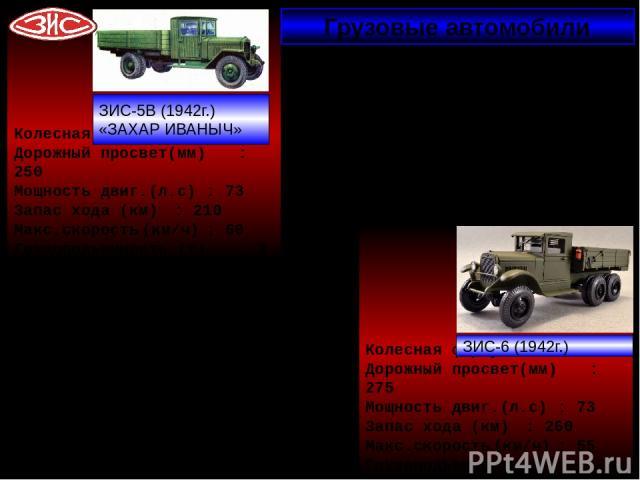 Колесная формула : 6х4 Дорожный просвет(мм) : 275 Мощность двиг.(л.с) : 73 Запас хода (км) : 260 Макс.скорость (км/ч) : 55 Грузоподъемность (т) : 4 Грузовые автомобили Колесная формула : 4х2 Дорожный просвет(мм) : 250 Мощность двиг.(л.с) : 73 Запас …