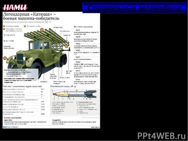 Новые разработки НАМИ быстро запускались в производство и отправлялись на фронт. топливозаправщики газогенераторные полугусеничные бронеавтомобили знаменитая «Катюша» Примеры разработок «НАМИ» на существующей и оригинальной базе. Специальные автомобили