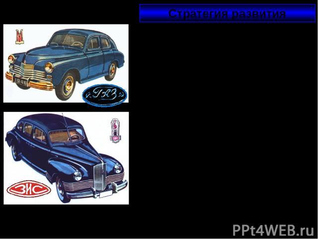 Стратегия развития В 1943г. началась разработка мирного легкового ГАЗ-М20 с несущим кузовом. В конце 1944г. подготовлен к производству ЗИС-110 - представительский лимузин. Оба автомобиля были конструктивным флаг-маном мирового автопрома того времени…