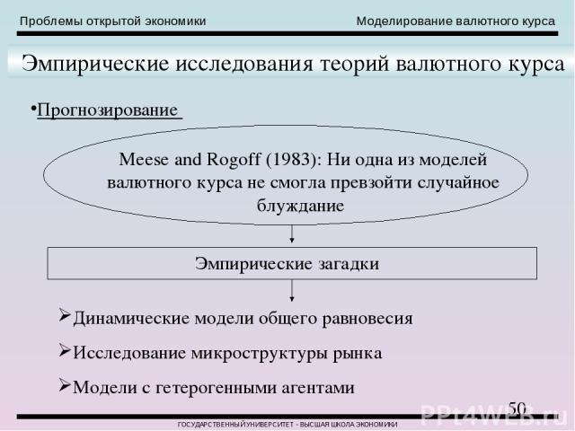 Проблемы открытой экономики Моделирование валютного курса ГОСУДАРСТВЕННЫЙ УНИВЕРСИТЕТ - ВЫСШАЯ ШКОЛА ЭКОНОМИКИ Эмпирические исследования теорий валютного курса Прогнозирование Meese and Rogoff (1983): Ни одна из моделей валютного курса не смогла пре…
