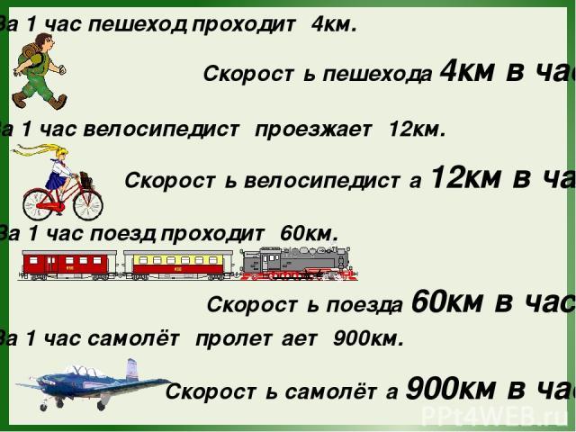За 1 час пешеход проходит 4км. За 1 час велосипедист проезжает 12км. За 1 час поезд проходит 60км. За 1 час самолёт пролетает 900км. Скорость пешехода 4км в час Скорость велосипедиста 12км в час Скорость поезда 60км в час Скорость самолёта 900км в час