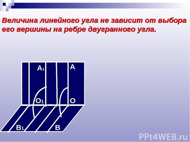 Величина линейного угла не зависит от выбора его вершины на ребре двугранного угла. A B O A1 O1 B1