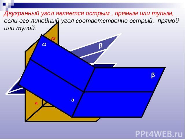 Двугранный угол является острым , прямым или тупым, если его линейный угол соответственно острый, прямой или тупой. β