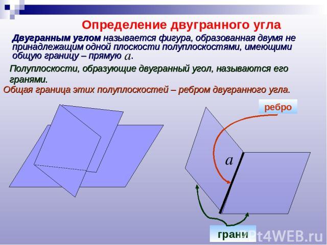 Определение двугранного угла Двугранным углом называется фигура, образованная двумя не принадлежащим одной плоскости полуплоскостями, имеющими общую границу – прямую . ребро грани Полуплоскости, образующие двугранный угол, называются его гранями. Об…
