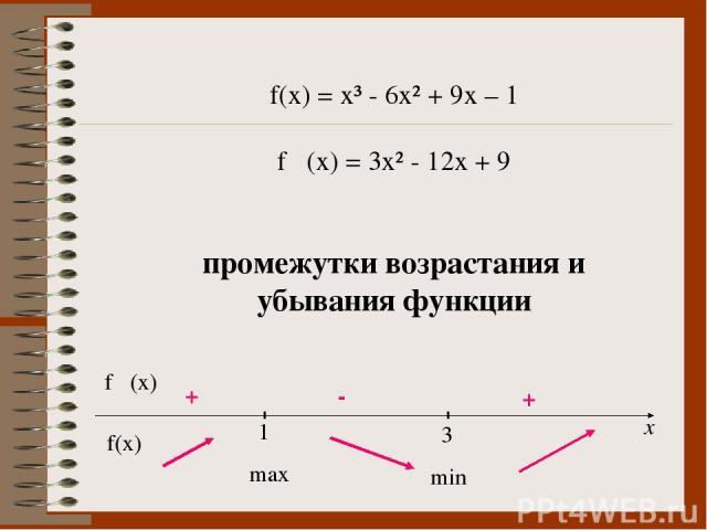 f(x) = x³ - 6x² + 9x – 1 f ´(x) = 3x² - 12x + 9 промежутки возрастания и убывания функции х f ´(x) f(x) 1 3 + - + max min