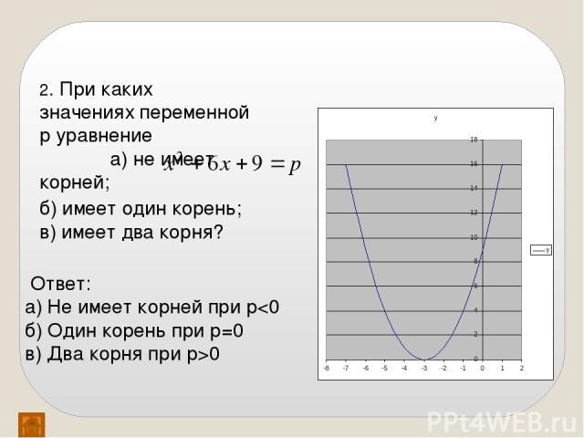 2. При каких значениях переменной р уравнение a) не имеет корней; б) имеет один корень; в) имеет два корня? Ответ: а) Не имеет корней при р0