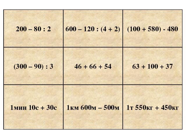200 – 80 : 2 600 – 120 : (4 + 2) (100 + 580) - 480 (300 – 90) : 3 1мин 10с + 30с 1км 600м – 500м 1т 550кг + 450кг 46 + 66 + 54 63 + 100 + 37