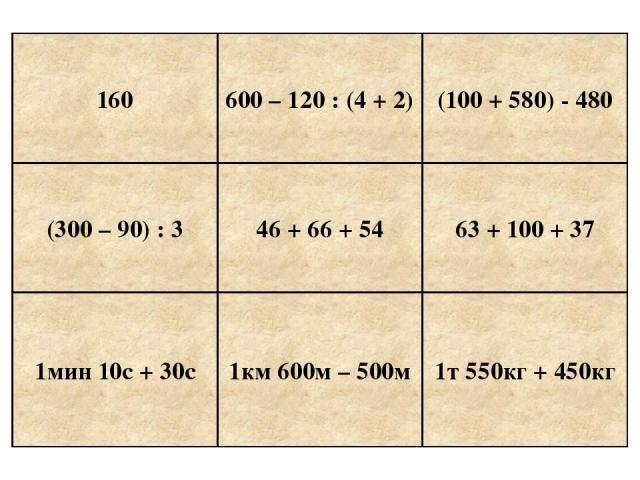 160 600 – 120 : (4 + 2) (300 – 90) : 3 46 + 66 + 54 (100 + 580) - 480 63 + 100 + 37 1мин 10с + 30с 1км 600м – 500м 1т 550кг + 450кг