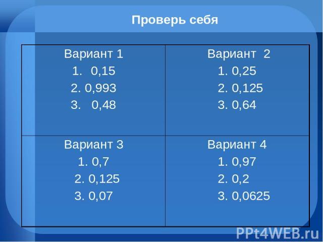 Проверь себя Вариант 1 0,15 2. 0,993 3. 0,48 Вариант 2 1. 0,25 2. 0,125 3. 0,64 Вариант 3 1. 0,7 2. 0,125 3. 0,07 Вариант 4 1. 0,97 2. 0,2 3. 0,0625