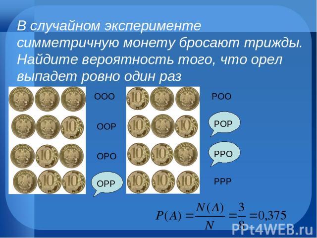 В случайном эксперименте симметричную монету бросают трижды. Найдите вероятность того, что орел выпадет ровно один раз ООО ООР ОРО ОРР РОО РОР РРО РРР