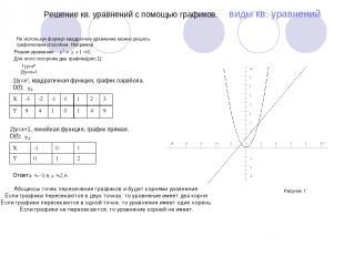 Решение кв. уравнений с помощью графиков. виды кв. уравнений Не используя формул