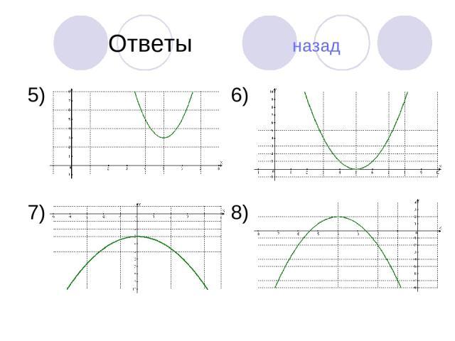 Ответы назад 5) 6) 7) 8)