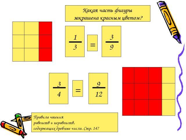 Какая часть фигуры закрашена красным цветом? 1 3 3 9 = 3 4 9 12 = Правила чтения равенств и неравенств, содержащих дробные числа. Стр. 147