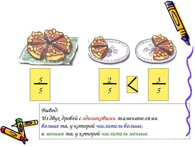 5 5 2 5 3 5 Вывод: Из двух дробей с одинаковыми знаменателями больше та, у которой числитель больше, и меньше та, у которой числитель меньше.