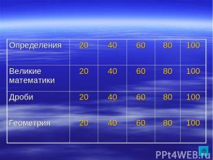 Определения 20 40 60 80 100 Великие математики 20 40 60 80 100 Дроби 20 40 60 80