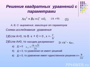 Решение квадратных уравнений с параметрами Схема исследования уравнения Если А=0