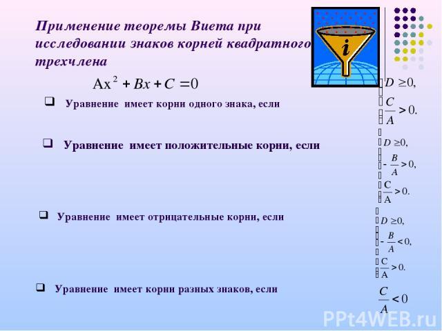 Применение теоремы Виета при исследовании знаков корней квадратного трехчлена Уравнение имеет корни одного знака, если Уравнение имеет корни разных знаков, если Уравнение имеет положительные корни, если Уравнение имеет отрицательные корни, если