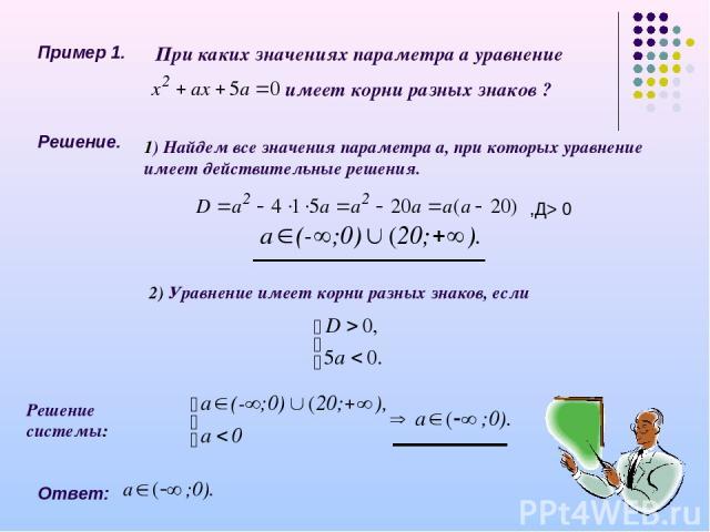 Пример 1. При каких значениях параметра а уравнение имеет корни разных знаков ? Решение. 1) Найдем все значения параметра а, при которых уравнение имеет действительные решения. 2) Уравнение имеет корни разных знаков, если ,Д> 0 Решение системы: Ответ: