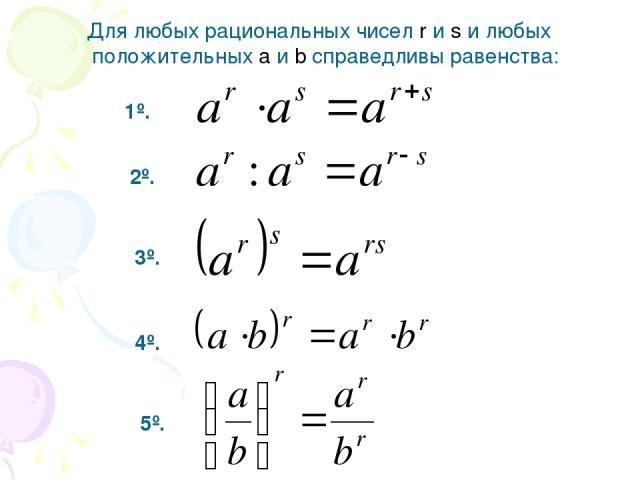 Для любых рациональных чисел r и s и любых положительных а и b справедливы равенства: 1º. 2º. 3º. 4º. 5º.