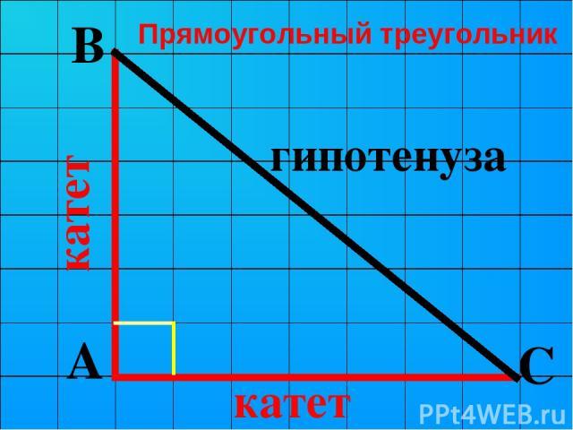 A B C гипотенуза катет катет Прямоугольный треугольник