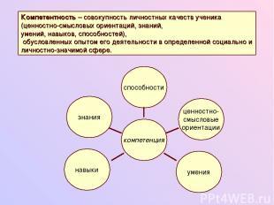 способности компетенция знания ценностно- смысловые ориентации навыки умения Ком