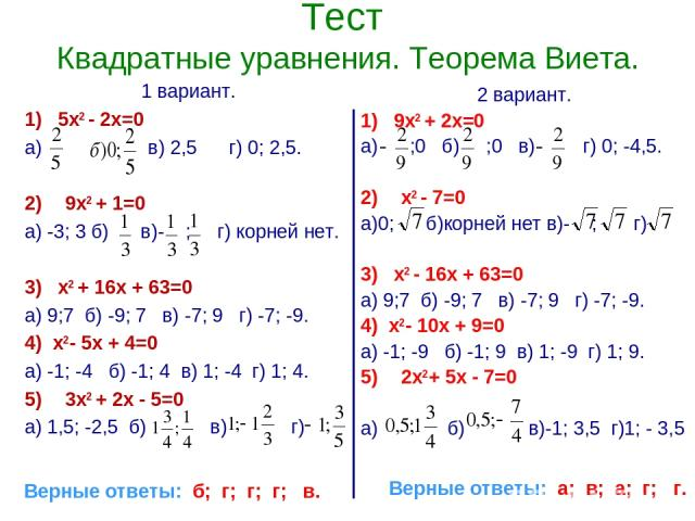 Тест Квадратные уравнения. Теорема Виета. 1 вариант. 1) 5х2 - 2х=0 а) в) 2,5 г) 0; 2,5. 9х2 + 1=0 а) -3; 3 б) в)- ; г) корней нет. 3) х2 + 16х + 63=0 а) 9;7 б) -9; 7 в) -7; 9 г) -7; -9. 4) х2- 5х + 4=0 а) -1; -4 б) -1; 4 в) 1; -4 г) 1; 4. 3х2 + 2х -…