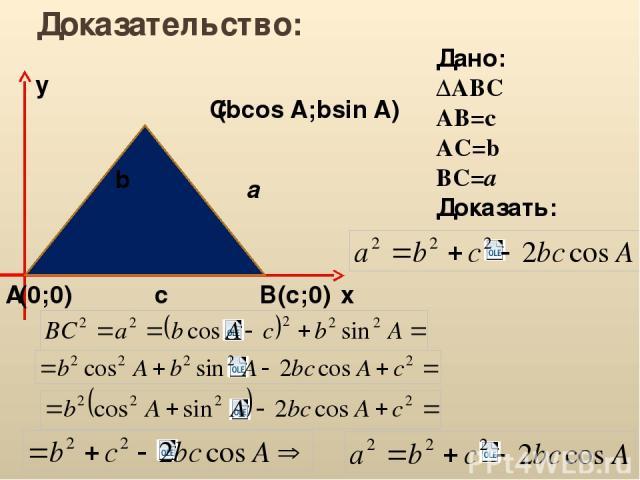 Доказательство: у х (0;0) (с;0) (bcos A;bsin A) Дано: ΔАВС АВ=с АС=b BC=a Доказать: А С В b c a