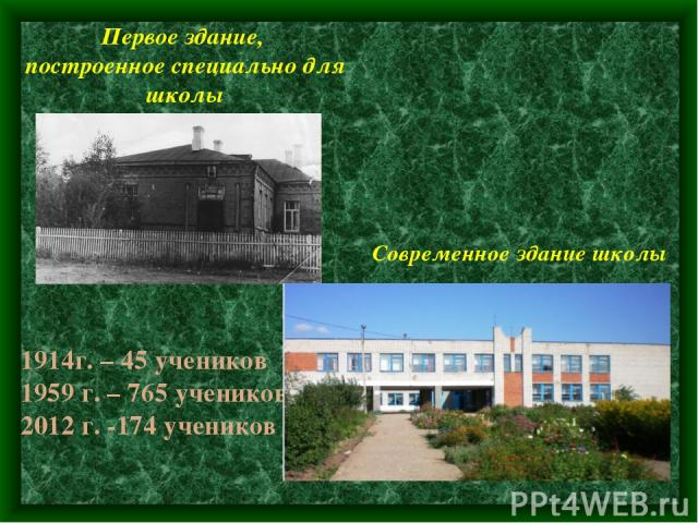 Первое здание, построенное специально для школы г. – 45 учеников 1959 г. – 765 учеников 2012 г. -174 учеников Современное здание школы
